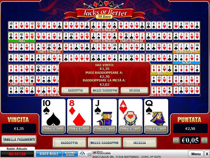 Trucchi per vincere al poker online