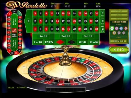 Topeka ks gambling