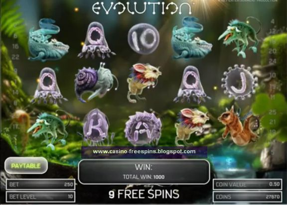 slot-machine-evolution